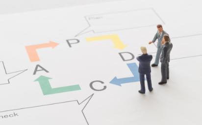 PDCA: 有效行銷的4步驟